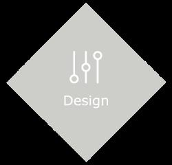 Step 3: Design proces af specialdesignede møbler (ikon)