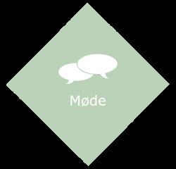 Step 2: Møde for specialdesignede møbler (ikon)