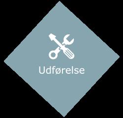 Step 4: Udførelsen af opgave for specialdesignede møbler (ikon)